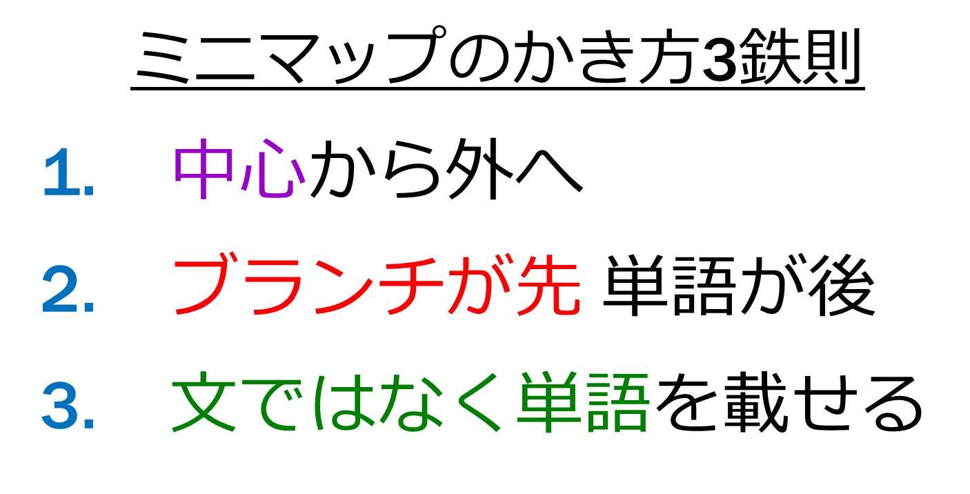 ミニ・マインドマップの3鉄則