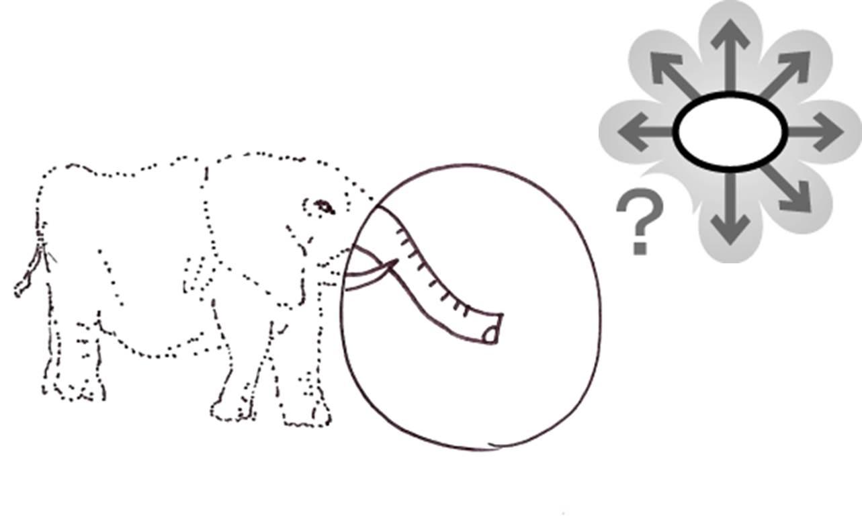 ゲシュタルト問題の答え