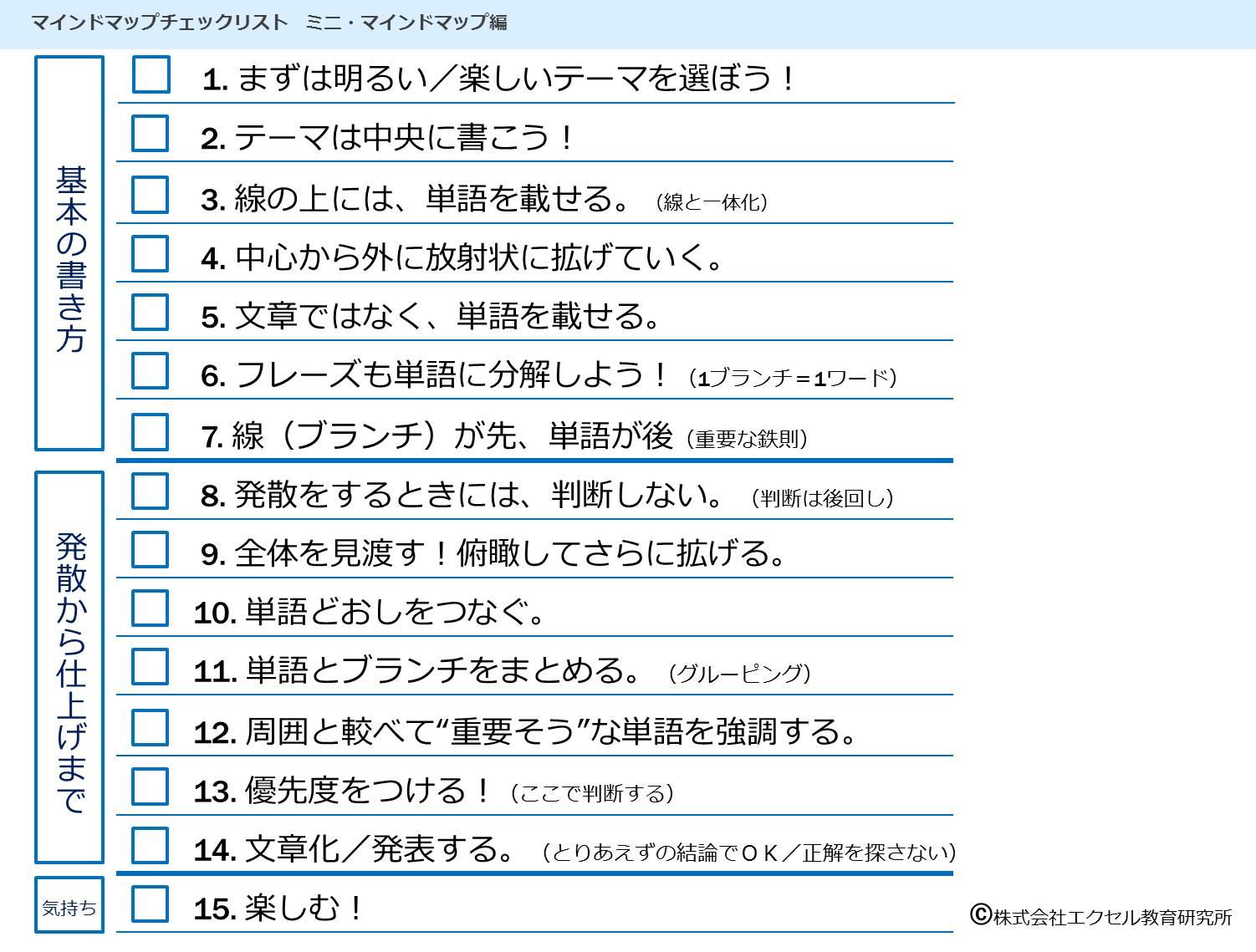 マインドマップチェックリスト